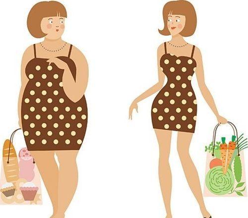 излишки веса